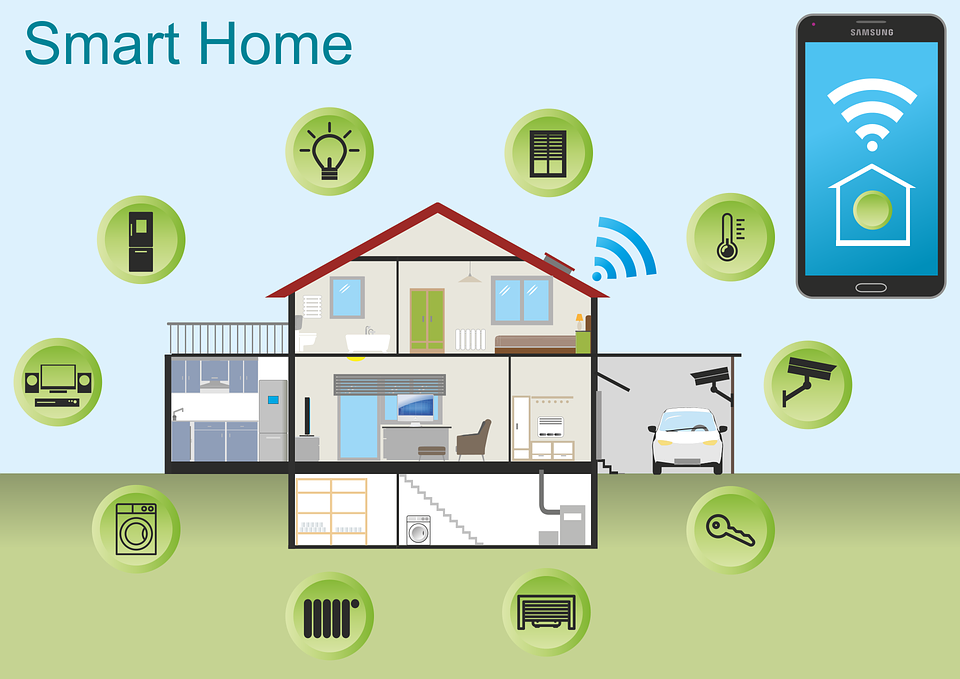 On This Page We Ll Break Down What Is A Home Security System How They Work Criminals Think And Effective Deters Are